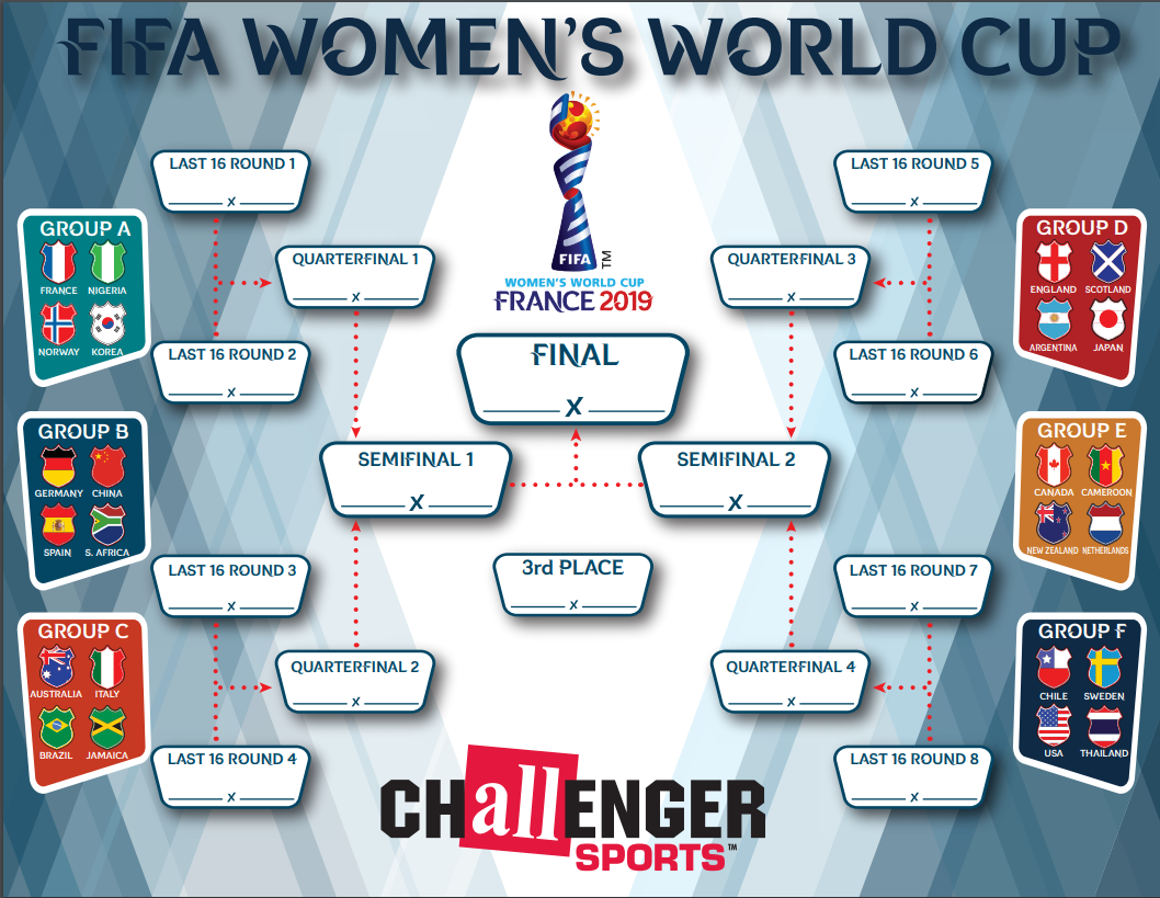 Women's World Cup!